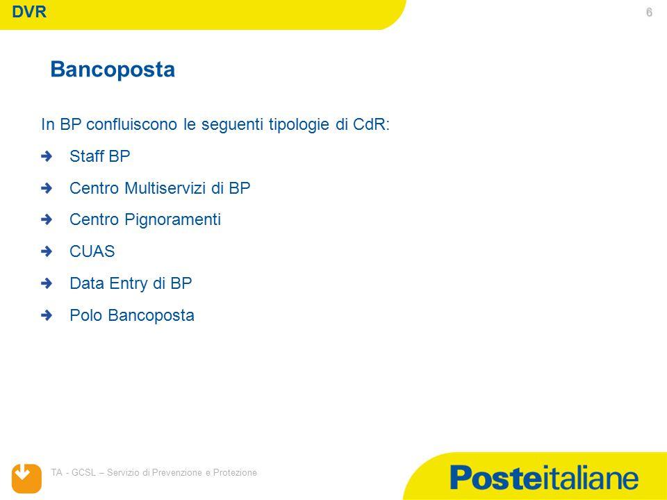 04/04/2015 TA - GCSL – Servizio di Prevenzione e Protezione 6 In BP confluiscono le seguenti tipologie di CdR: Staff BP Centro Multiservizi di BP Cent