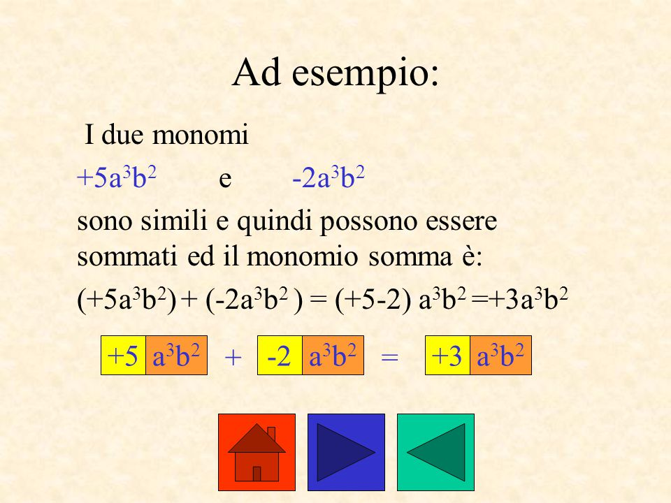Ad esempio: I due monomi +5a 3 b 2 e -2a 3 b 2 sono simili e quindi possono essere sommati ed il monomio somma è: (+5a 3 b 2 ) + (-2a 3 b 2 ) = (+5-2)