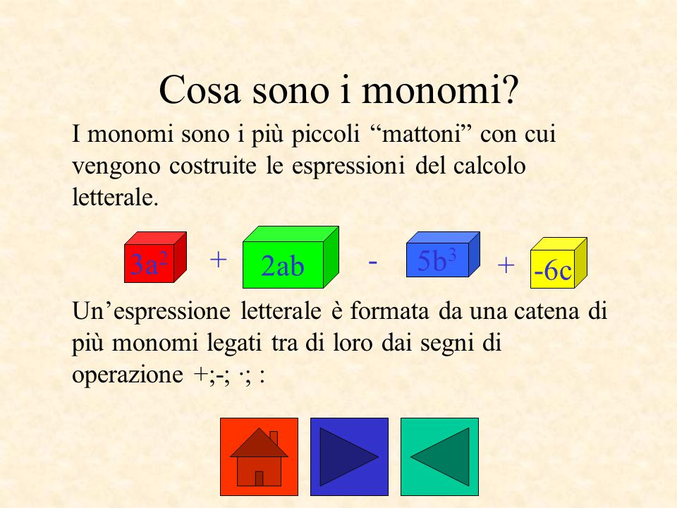 """Cosa sono i monomi? I monomi sono i più piccoli """"mattoni"""" con cui vengono costruite le espressioni del calcolo letterale. Un'espressione letterale è f"""
