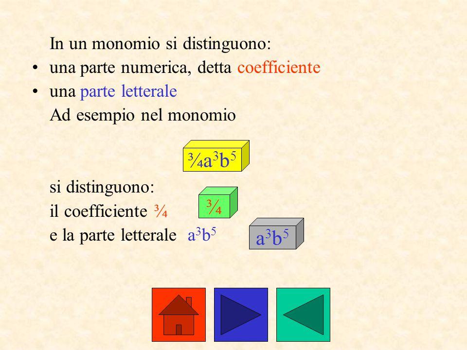 Come si calcola il grado di un monomio.