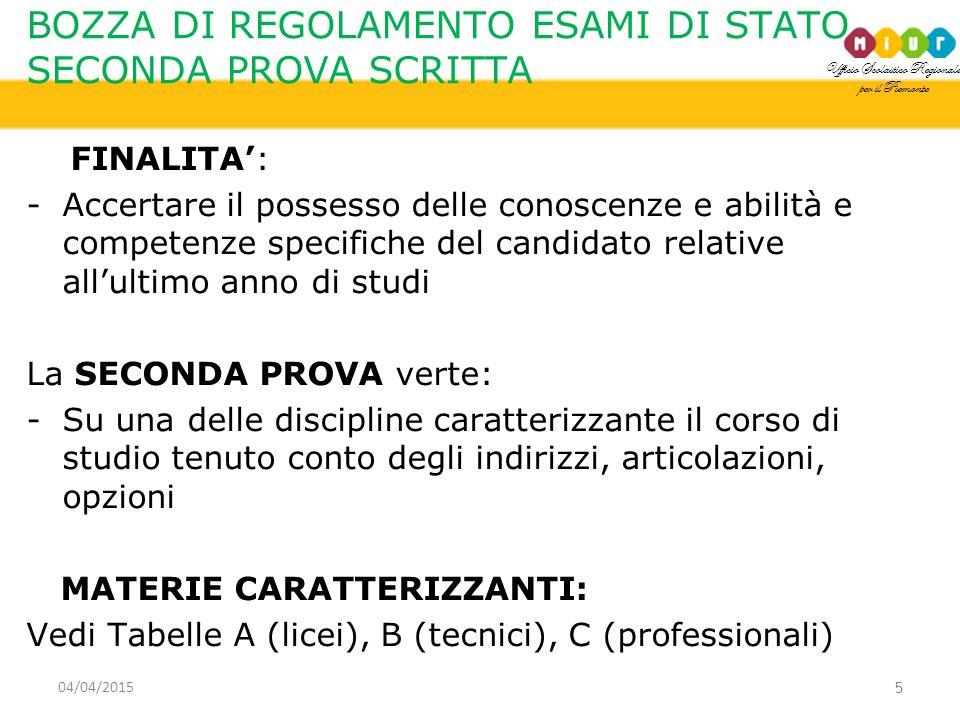 Ufficio Scolastico Regionale per il Piemonte BOZZA DI REGOLAMENTO ESAMI DI STATO SECONDA PROVA SCRITTA 04/04/2015 16 MODALITA' SECONDA PROVA: ISTITUTI PROFESSIONALI – SETT.
