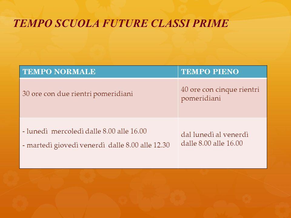PROCEDURA D'ISCRIZIONE Le iscrizioni Scuola Primaria per l'a.s.