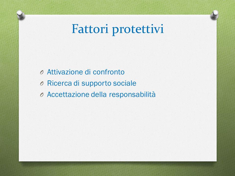 Fattori protettivi O Attivazione di confronto O Ricerca di supporto sociale O Accettazione della responsabilità