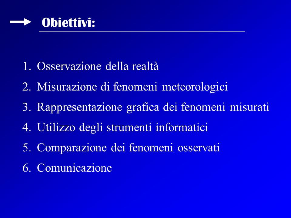 1.Osservazione della realtà 2.Misurazione di fenomeni meteorologici 3.Rappresentazione grafica dei fenomeni misurati 4.Utilizzo degli strumenti inform