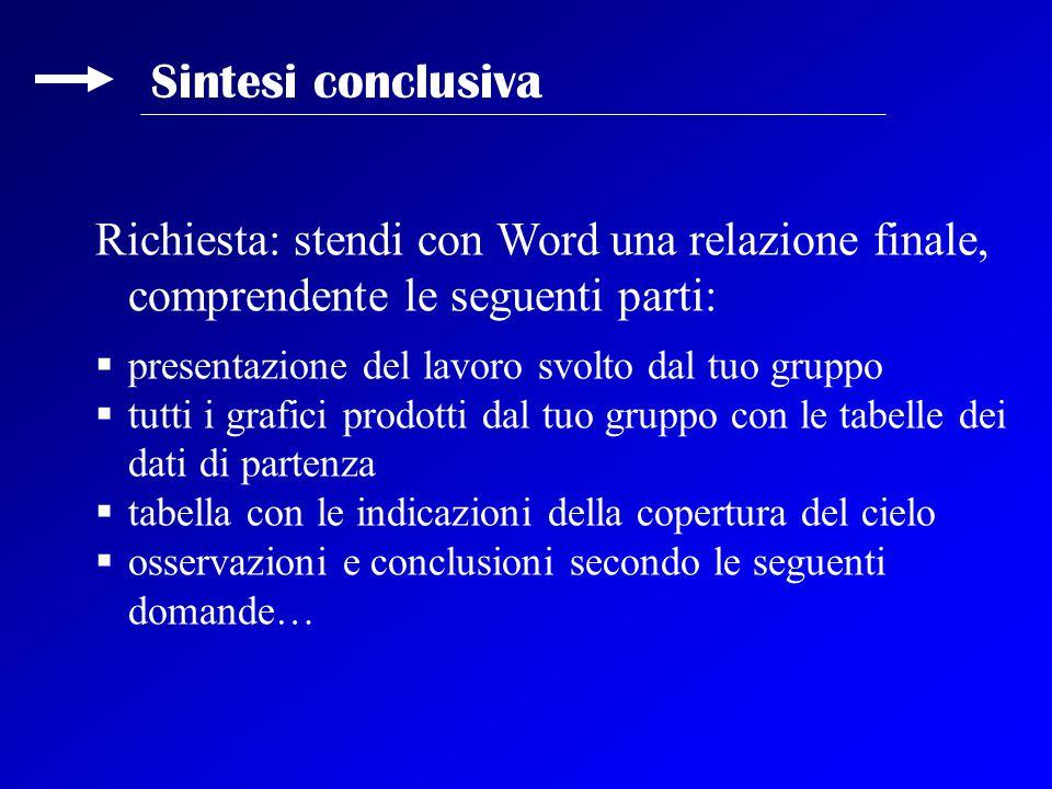 Sintesi conclusiva Richiesta: stendi con Word una relazione finale, comprendente le seguenti parti: §presentazione del lavoro svolto dal tuo gruppo 
