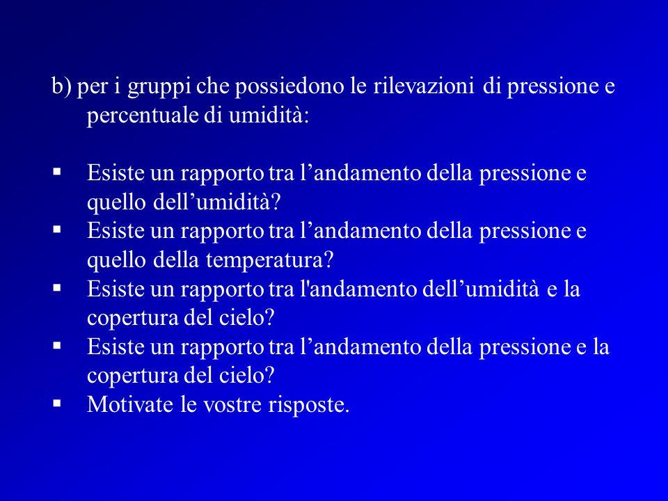 b) per i gruppi che possiedono le rilevazioni di pressione e percentuale di umidità:  Esiste un rapporto tra l'andamento della pressione e quello del