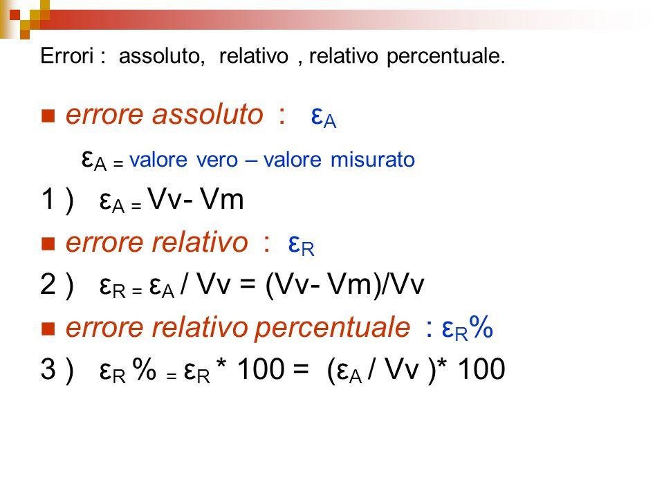 Errori : assoluto, relativo, relativo percentuale. errore assoluto : ε A ε A = valore vero – valore misurato 1 ) ε A = Vv- Vm errore relativo : ε R 2