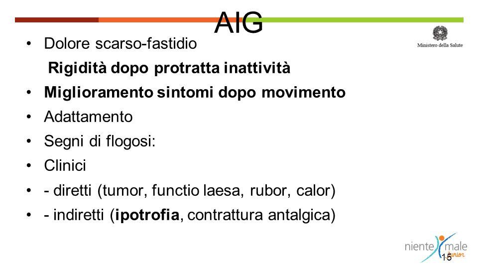 15 AIG Dolore scarso-fastidio Rigidità dopo protratta inattività Miglioramento sintomi dopo movimento Adattamento Segni di flogosi: Clinici - diretti