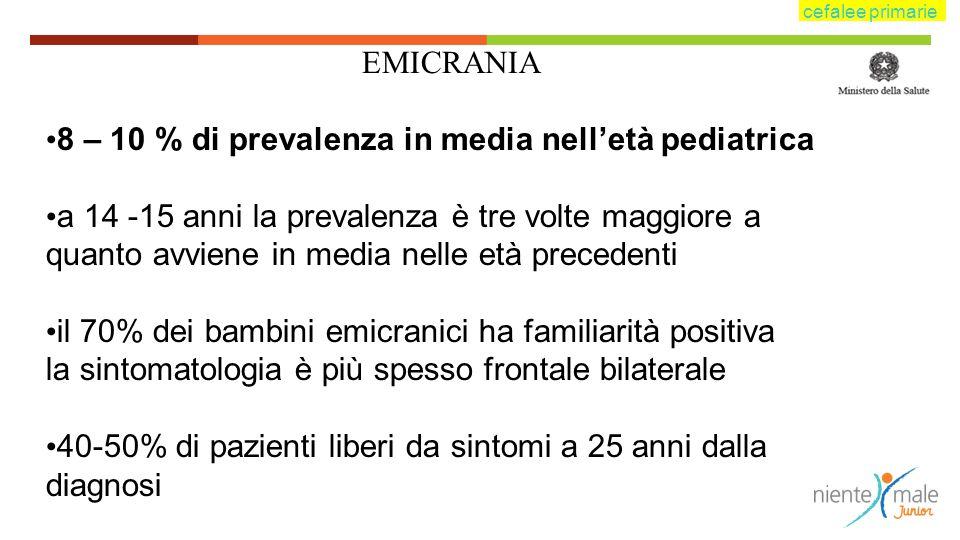 EMICRANIA 8 – 10 % di prevalenza in media nell'età pediatrica a 14 -15 anni la prevalenza è tre volte maggiore a quanto avviene in media nelle età pre