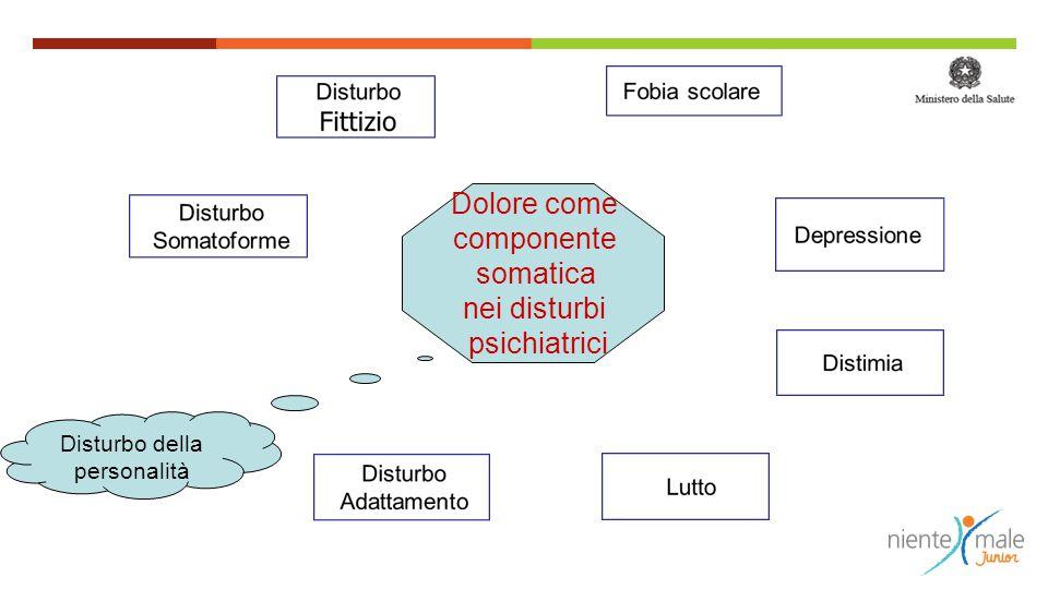 Dolore come componente somatica nei disturbi psichiatrici Disturbo della personalità