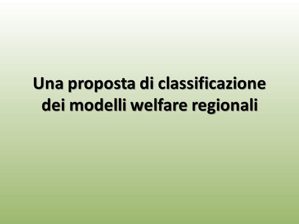 Una proposta di classificazione dei modelli welfare regionali