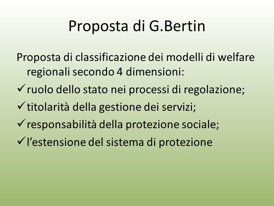 Proposta di G.Bertin Proposta di classificazione dei modelli di welfare regionali secondo 4 dimensioni: ruolo dello stato nei processi di regolazione; titolarità della gestione dei servizi; responsabilità della protezione sociale; l'estensione del sistema di protezione