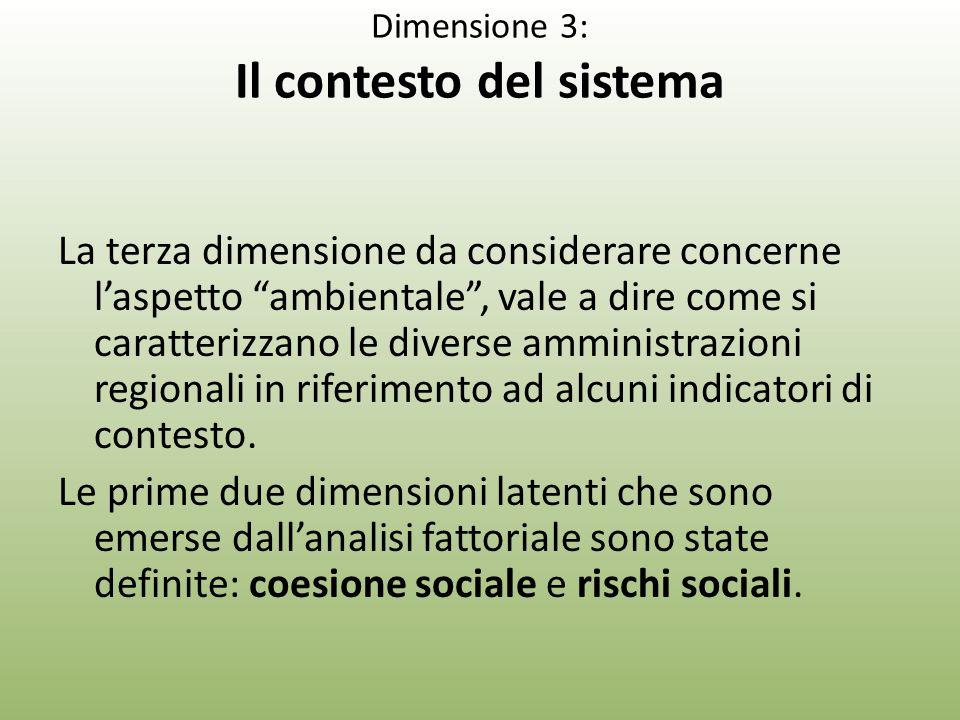 Dimensione 3: Il contesto del sistema La terza dimensione da considerare concerne l'aspetto ambientale , vale a dire come si caratterizzano le diverse amministrazioni regionali in riferimento ad alcuni indicatori di contesto.