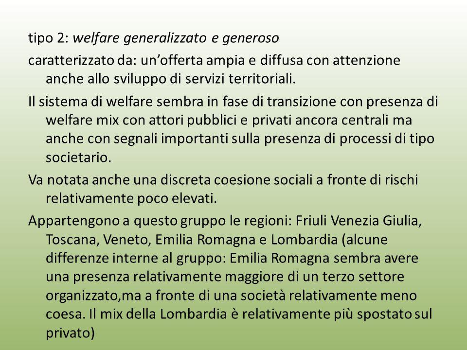 tipo 2: welfare generalizzato e generoso caratterizzato da: un'offerta ampia e diffusa con attenzione anche allo sviluppo di servizi territoriali.