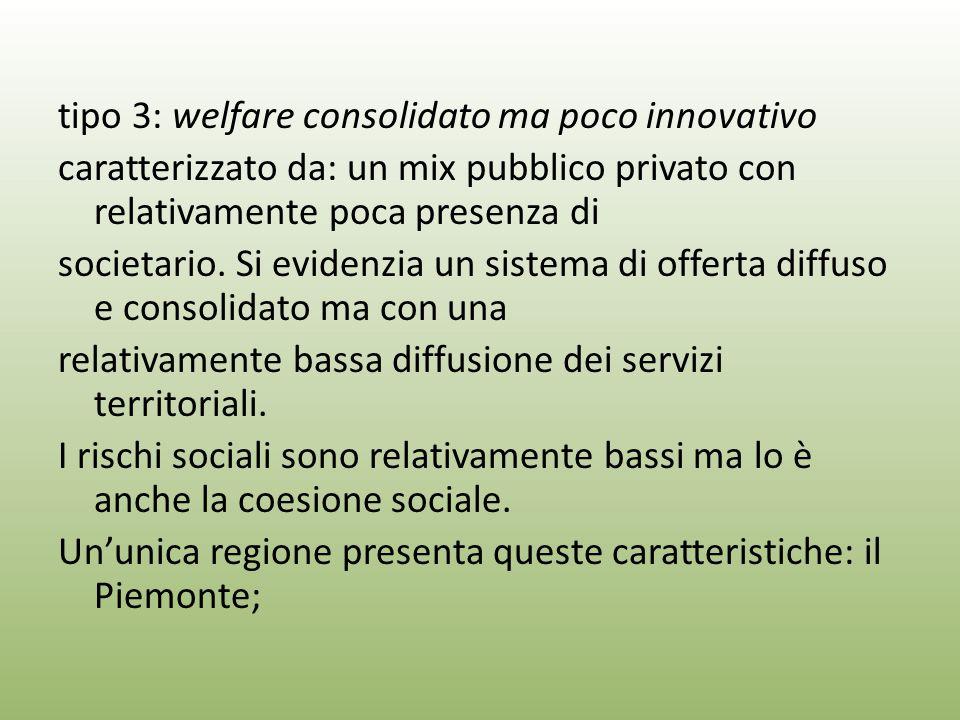 tipo 3: welfare consolidato ma poco innovativo caratterizzato da: un mix pubblico privato con relativamente poca presenza di societario.