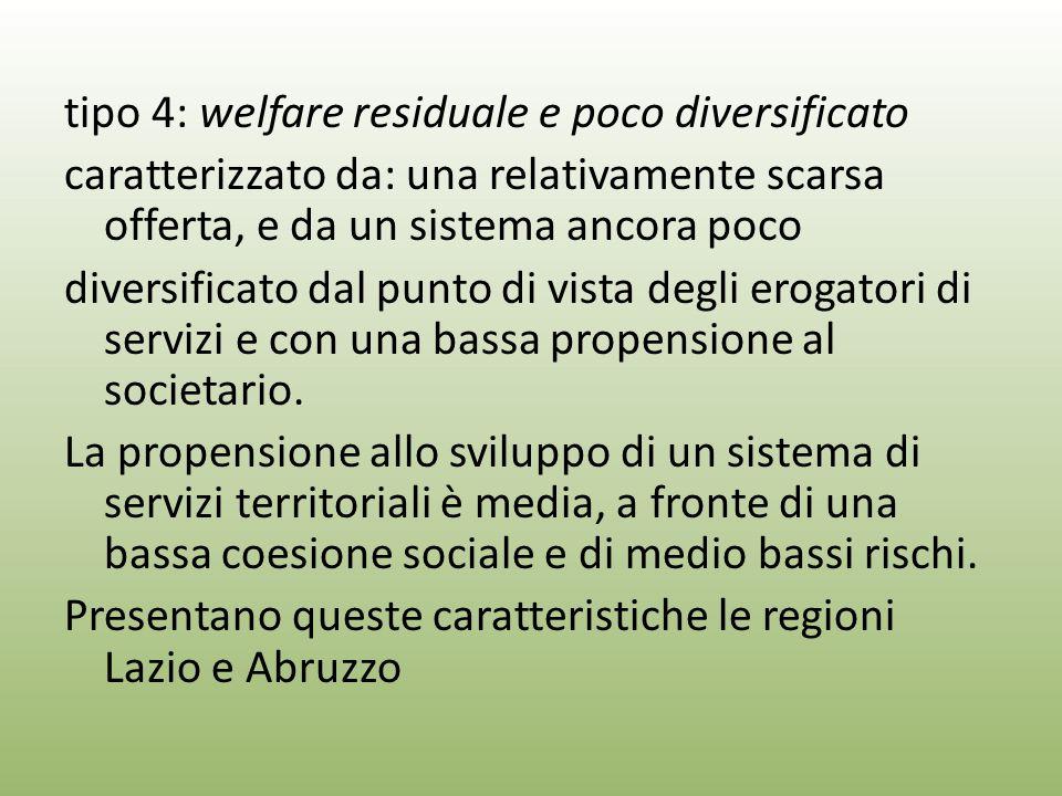 tipo 4: welfare residuale e poco diversificato caratterizzato da: una relativamente scarsa offerta, e da un sistema ancora poco diversificato dal punto di vista degli erogatori di servizi e con una bassa propensione al societario.