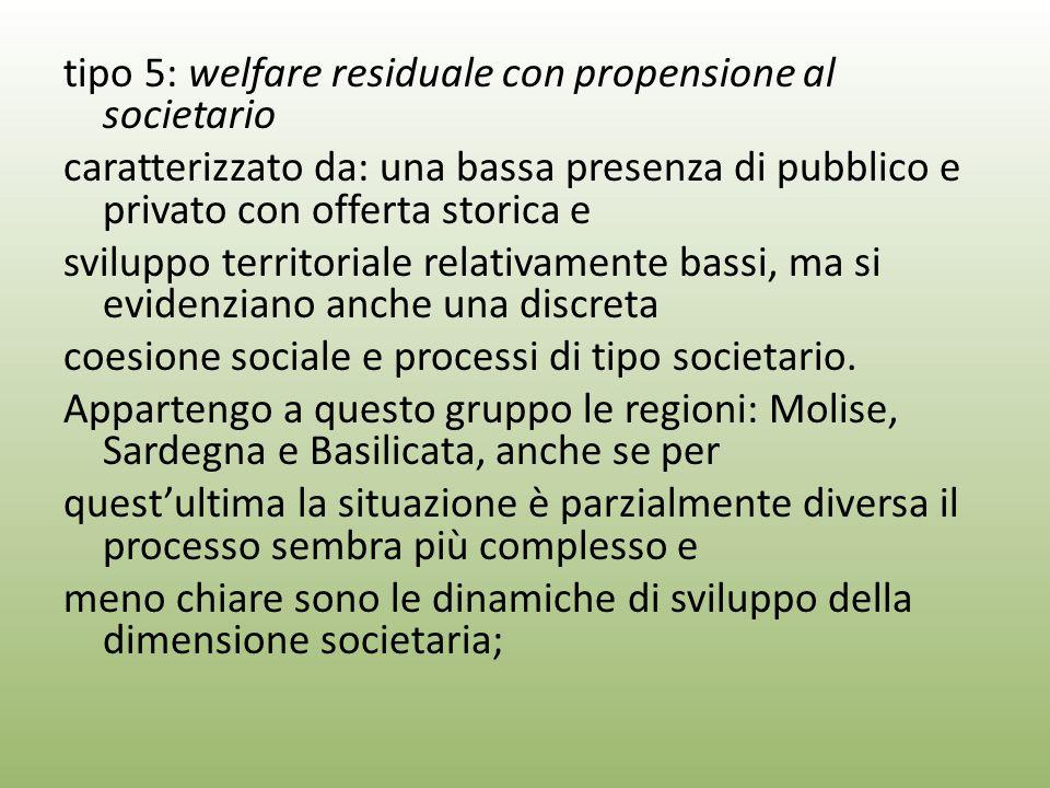 tipo 5: welfare residuale con propensione al societario caratterizzato da: una bassa presenza di pubblico e privato con offerta storica e sviluppo territoriale relativamente bassi, ma si evidenziano anche una discreta coesione sociale e processi di tipo societario.