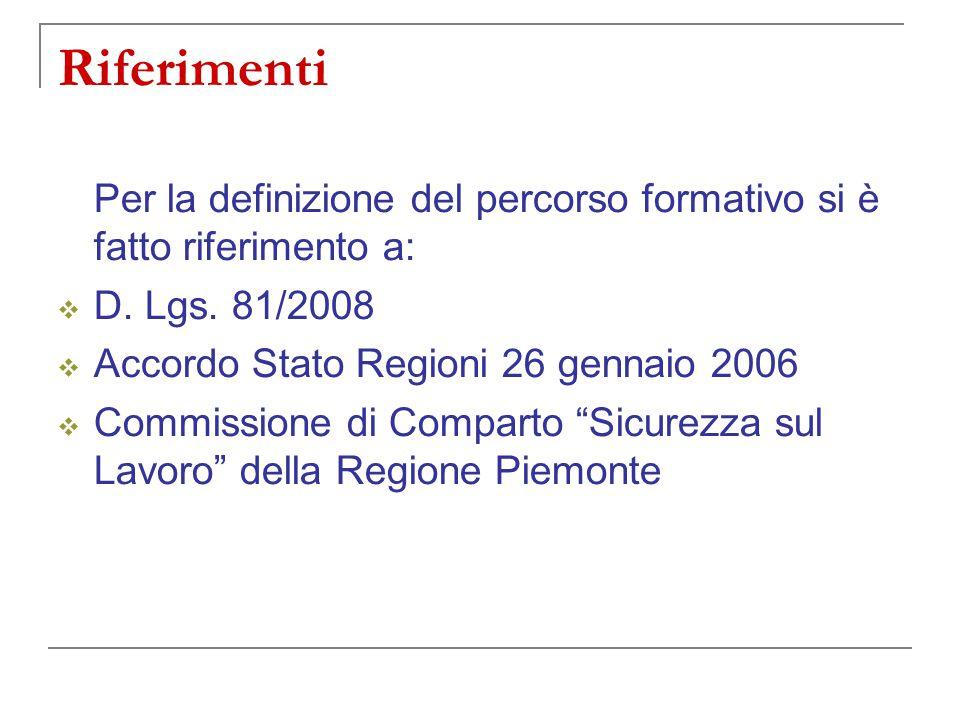 Riferimenti Per la definizione del percorso formativo si è fatto riferimento a:  D.