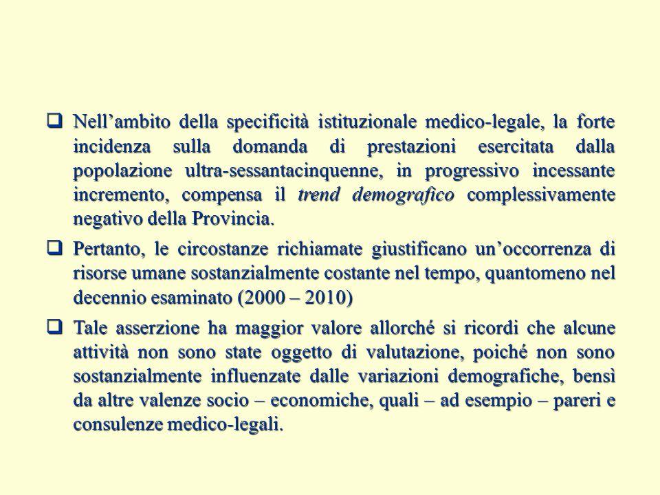  Nell'ambito della specificità istituzionale medico-legale, la forte incidenza sulla domanda di prestazioni esercitata dalla popolazione ultra-sessantacinquenne, in progressivo incessante incremento, compensa il trend demografico complessivamente negativo della Provincia.