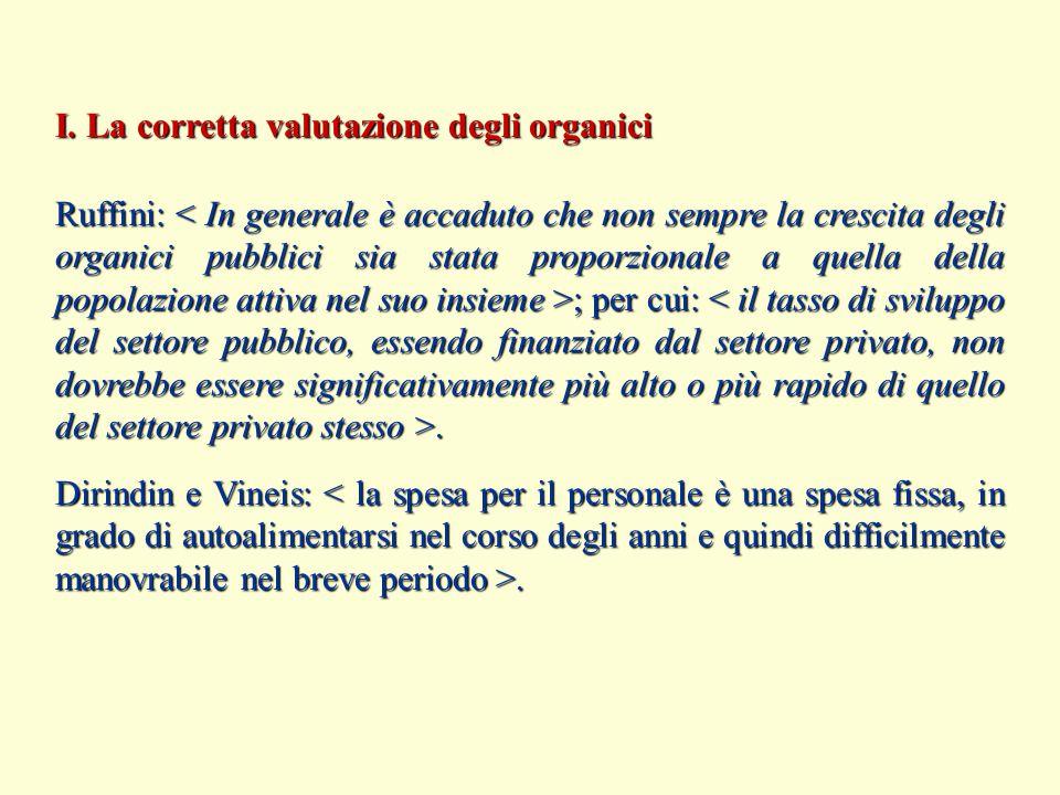 Ruffini: ; per cui:. Dirindin e Vineis:. I. La corretta valutazione degli organici