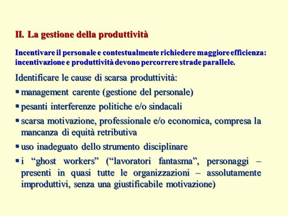 II. La gestione della produttività Identificare le cause di scarsa produttività:  management carente (gestione del personale)  pesanti interferenze