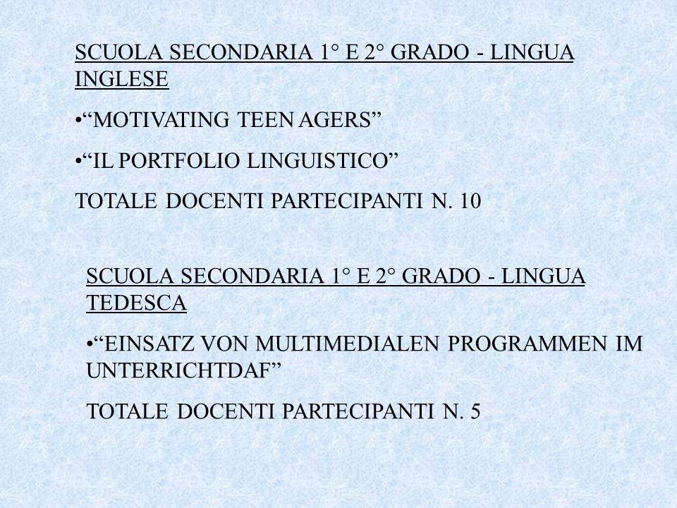 SCUOLA SECONDARIA 1° E 2° GRADO - LINGUA INGLESE MOTIVATING TEEN AGERS IL PORTFOLIO LINGUISTICO TOTALE DOCENTI PARTECIPANTI N.