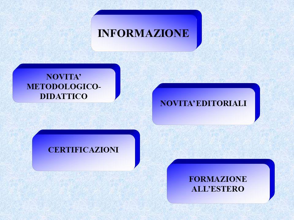 INFORMAZIONE NOVITA' METODOLOGICO- DIDATTICO NOVITA' EDITORIALI CERTIFICAZIONI FORMAZIONE ALL'ESTERO