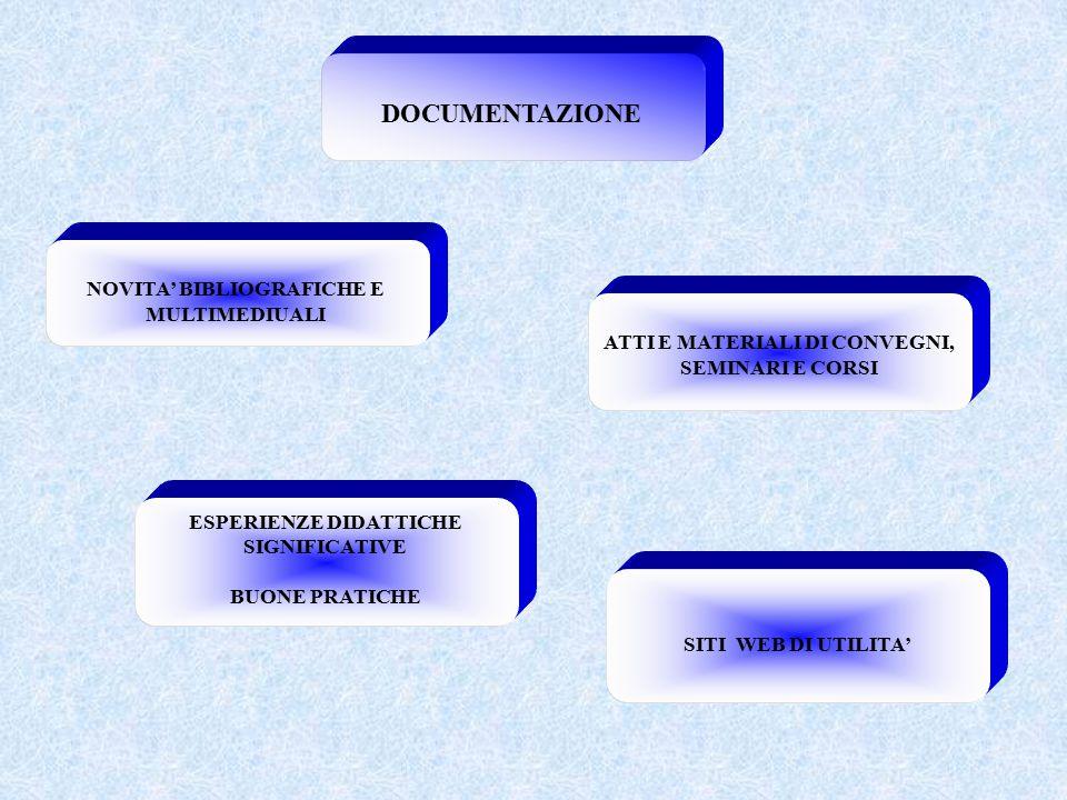 DOCUMENTAZIONE NOVITA' BIBLIOGRAFICHE E MULTIMEDIUALI ATTI E MATERIALI DI CONVEGNI, SEMINARI E CORSI ESPERIENZE DIDATTICHE SIGNIFICATIVE BUONE PRATICHE SITI WEB DI UTILITA'