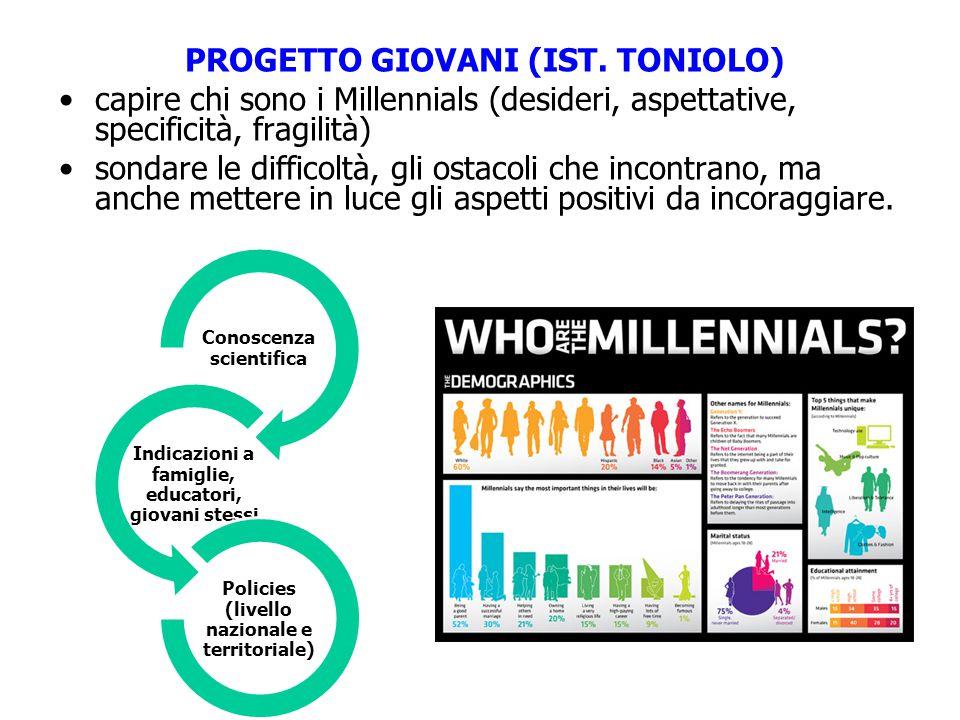 PROGETTO GIOVANI (IST. TONIOLO) capire chi sono i Millennials (desideri, aspettative, specificità, fragilità) sondare le difficoltà, gli ostacoli che