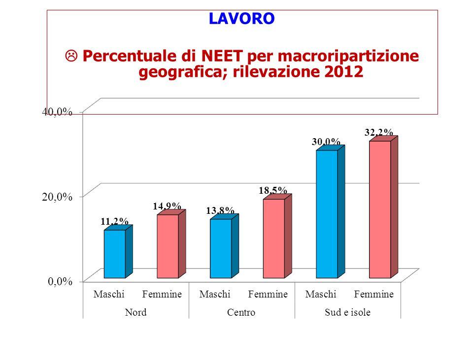 LAVORO  Percentuale di NEET per macroripartizione geografica; rilevazione 2012