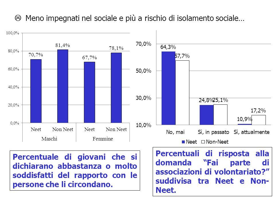 """Percentuali di risposta alla domanda """"Fai parte di associazioni di volontariato?"""" suddivisa tra Neet e Non- Neet.  Meno impegnati nel sociale e più a"""