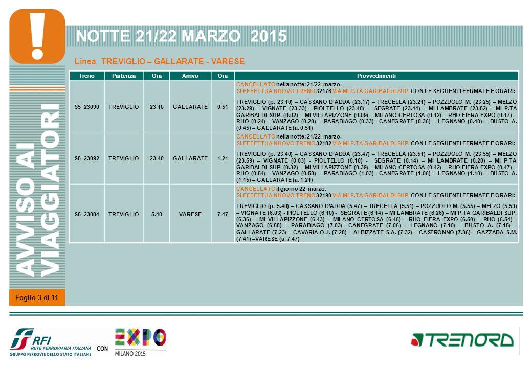 Foglio 3 di 11 NOTTE 21/22 MARZO 2015 Linea TREVIGLIO – GALLARATE - VARESE TrenoPartenzaOraArrivoOraProvvedimenti S5 23090TREVIGLIO23.10GALLARATE0.51