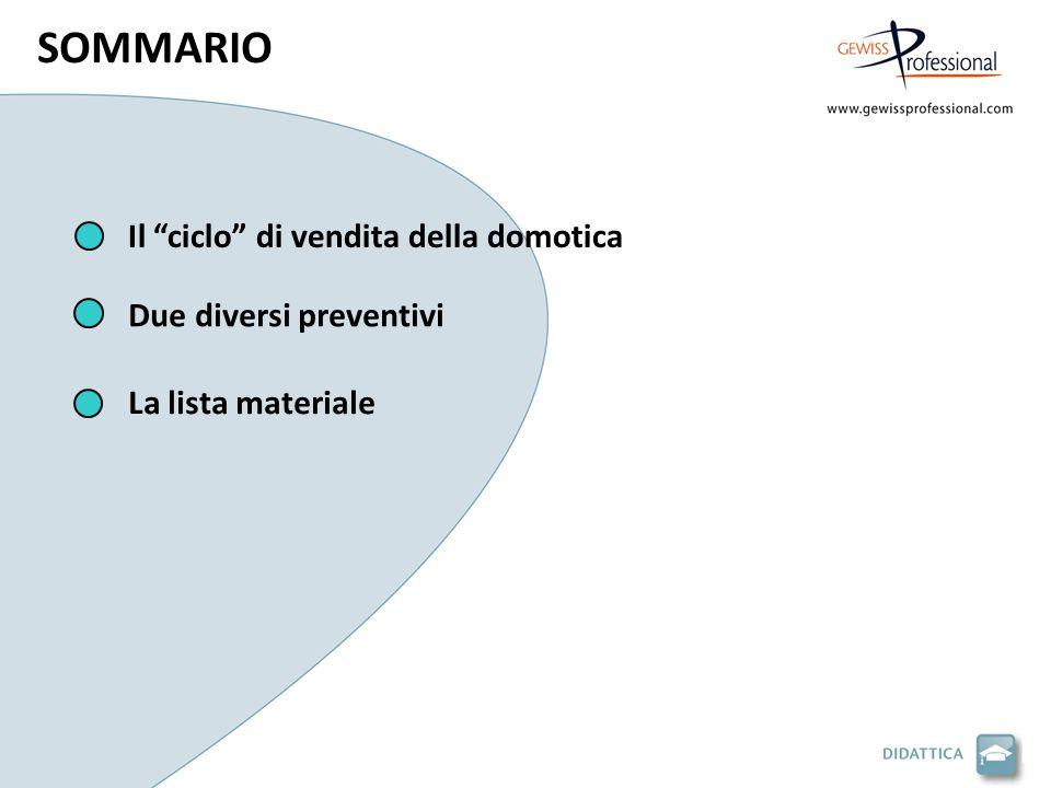 Il ciclo di vendita della domotica La lista materiale Due diversi preventivi SOMMARIO