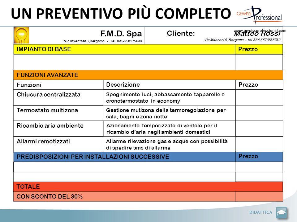 UN PREVENTIVO PIÙ COMPLETO F.M.D. Spa Via Inventata 3,Bergamo - Tel. 035-258275638 Cliente: Matteo Rossi Via Manzoni 5, Bergamo - tel 338.6573838762 F