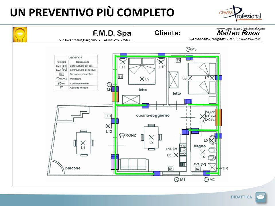 UN PREVENTIVO PIÙ COMPLETO F.M.D. Spa Via Inventata 3,Bergamo - Tel. 035-258275638 Cliente: Matteo Rossi Via Manzoni 5, Bergamo - tel 338.6573838762