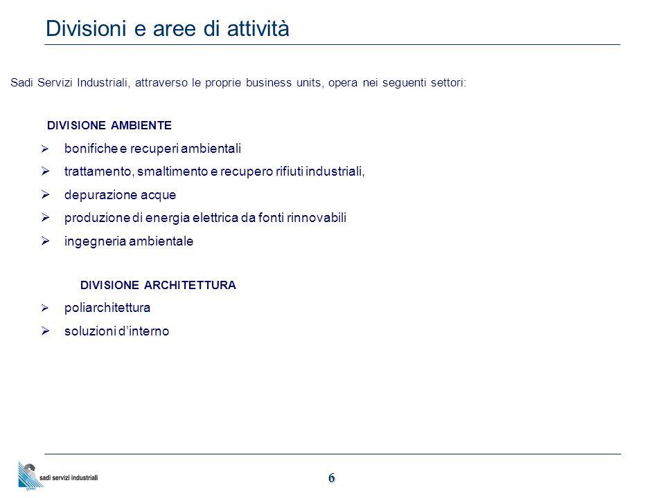 17 Raffronto situazione finanziaria patrimoniale 2011/2010 DATI ECONOMICI Euro/1000 31 12 2011 31 12 2010Var % RICAVI87.02994.186-7,6 % MOL10.81110.963-1,4 % MARGINE OPERATIVO NETTO 6.0864.90524 % RISULTATO ANTE IMPOSTE 5.6885.3436,5 % RISULTATO NETTO3.3352.90214,9 % PFN- 16.534-24.003- 31,1 % PATRIMONIO NETTO78.25375.7343,3 %