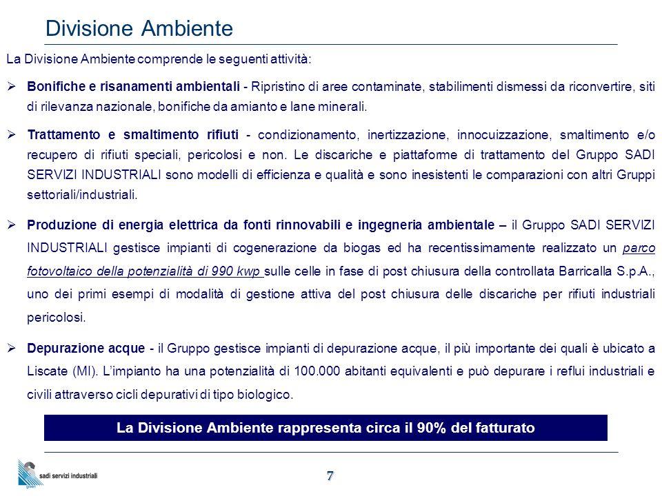 18 Acquisizione Ordini al 31 12 2011 ENTRATA ORDINI EURO/1000 DIVISIONE AMBIENTE 15.878 DIVISIONE ARCHITETTURA 12.929 TOTALE 28.807 VARIAZIONE + 80,5% rispetto al 31/12/2010
