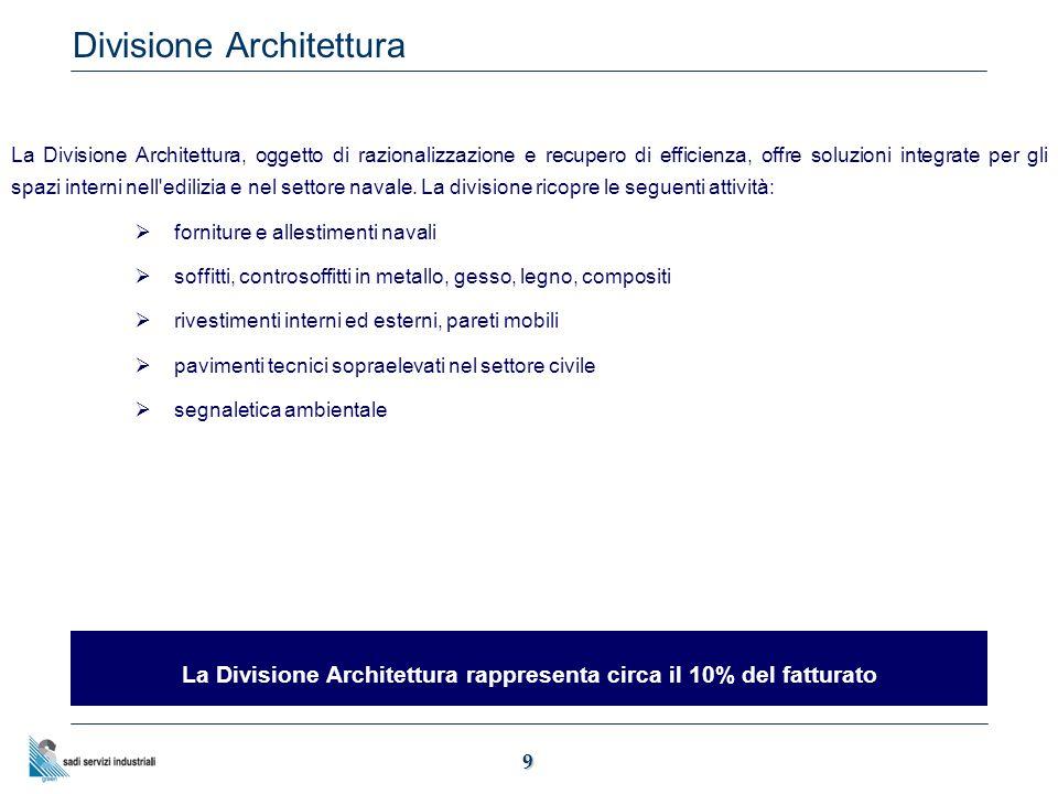9 Divisione Architettura La Divisione Architettura, oggetto di razionalizzazione e recupero di efficienza, offre soluzioni integrate per gli spazi interni nell edilizia e nel settore navale.