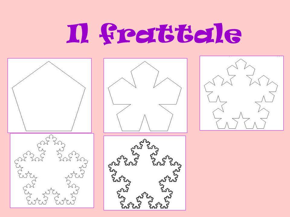 La parola frattale (dal latino fractus, frammentato, interrotto) fu introdotta per la prima volta da B.