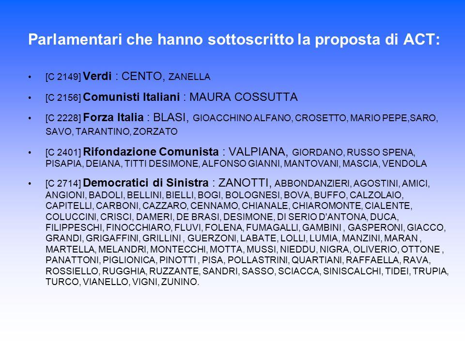 Parlamentari che hanno sottoscritto la proposta di ACT: [C 2149] Verdi : CENTO, ZANELLA [C 2156] Comunisti Italiani : MAURA COSSUTTA [C 2228] Forza Italia : BLASI, GIOACCHINO ALFANO, CROSETTO, MARIO PEPE,SARO, SAVO, TARANTINO, ZORZATO [C 2401] Rifondazione Comunista : VALPIANA, GIORDANO, RUSSO SPENA, PISAPIA, DEIANA, TITTI DESIMONE, ALFONSO GIANNI, MANTOVANI, MASCIA, VENDOLA [C 2714] Democratici di Sinistra : ZANOTTI, ABBONDANZIERI, AGOSTINI, AMICI, ANGIONI, BADOLI, BELLINI, BIELLI, BOGI, BOLOGNESI, BOVA, BUFFO, CALZOLAIO, CAPITELLI, CARBONI, CAZZARO, CENNAMO, CHIANALE, CHIAROMONTE, CIALENTE, COLUCCINI, CRISCI, DAMERI, DE BRASI, DESIMONE, DI SERIO D ANTONA, DUCA, FILIPPESCHI, FINOCCHIARO, FLUVI, FOLENA, FUMAGALLI, GAMBINI, GASPERONI, GIACCO, GRANDI, GRIGAFFINI, GRILLINI, GUERZONI, LABATE, LOLLI, LUMIA, MANZINI, MARAN, MARTELLA, MELANDRI, MONTECCHI, MOTTA, MUSSI, NIEDDU, NIGRA, OLIVERIO, OTTONE, PANATTONI, PIGLIONICA, PINOTTI, PISA, POLLASTRINI, QUARTIANI, RAFFAELLA, RAVA, ROSSIELLO, RUGGHIA, RUZZANTE, SANDRI, SASSO, SCIACCA, SINISCALCHI, TIDEI, TRUPIA, TURCO, VIANELLO, VIGNI, ZUNINO.