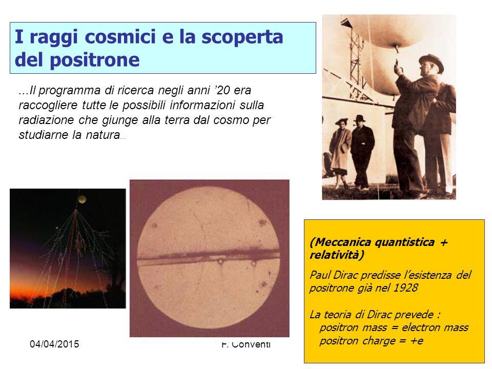 04/04/2015F. Conventi...Il programma di ricerca negli anni '20 era raccogliere tutte le possibili informazioni sulla radiazione che giunge alla terra