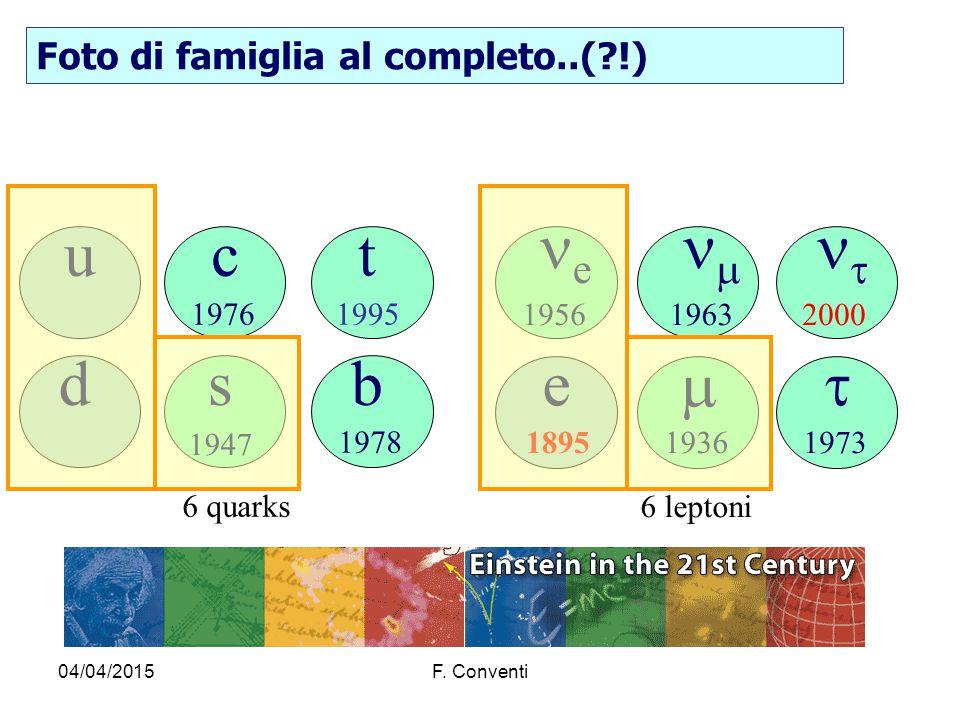 04/04/2015F. Conventi u d tc sb 6 quarks 1947 19761995 1978 e     e 6 leptoni 1956 1895 1963 19361973 2000 Foto di famiglia al completo..(?!)