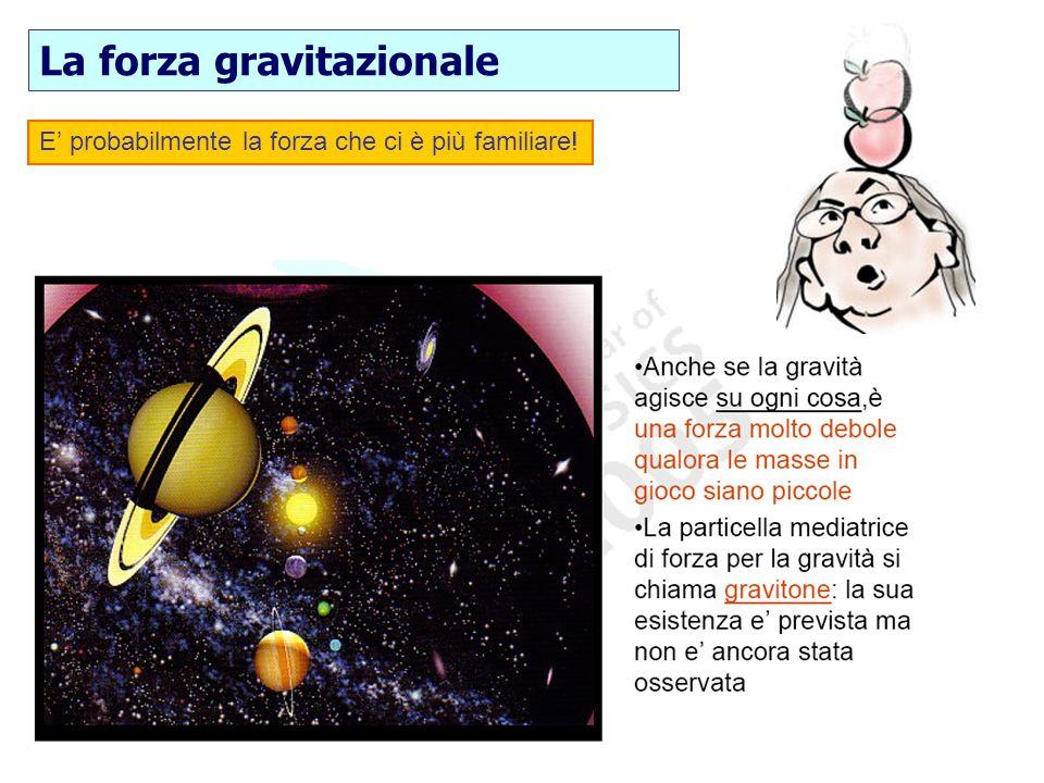 04/04/2015F. Conventi E' probabilmente la forza che ci è più familiare! La forza gravitazionale