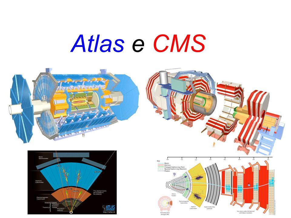 Atlas e CMS