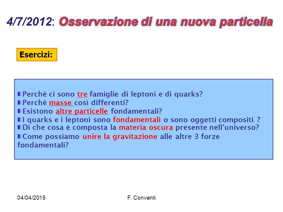 04/04/2015F. Conventi Perché ci sono tre famiglie di leptoni e di quarks.