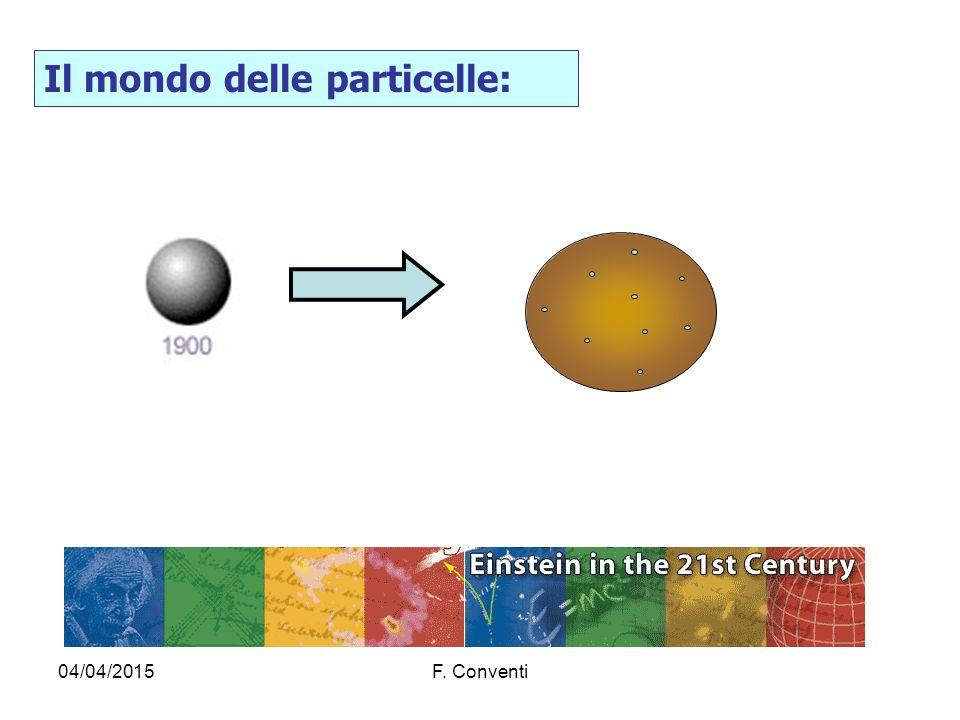 04/04/2015F. Conventi Il mondo delle particelle: