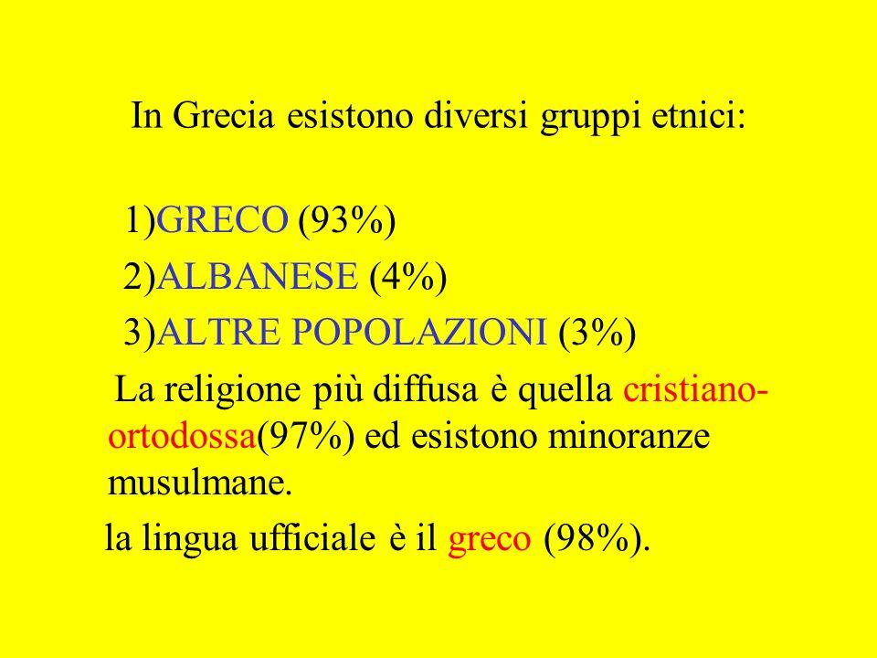 In Grecia esistono diversi gruppi etnici: 1)GRECO (93%) 2)ALBANESE (4%) 3)ALTRE POPOLAZIONI (3%) La religione più diffusa è quella cristiano- ortodoss