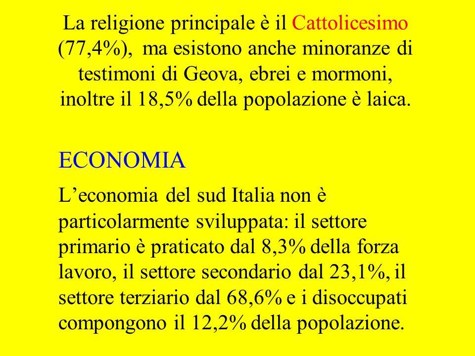 La religione principale è il Cattolicesimo (77,4%), ma esistono anche minoranze di testimoni di Geova, ebrei e mormoni, inoltre il 18,5% della popolaz