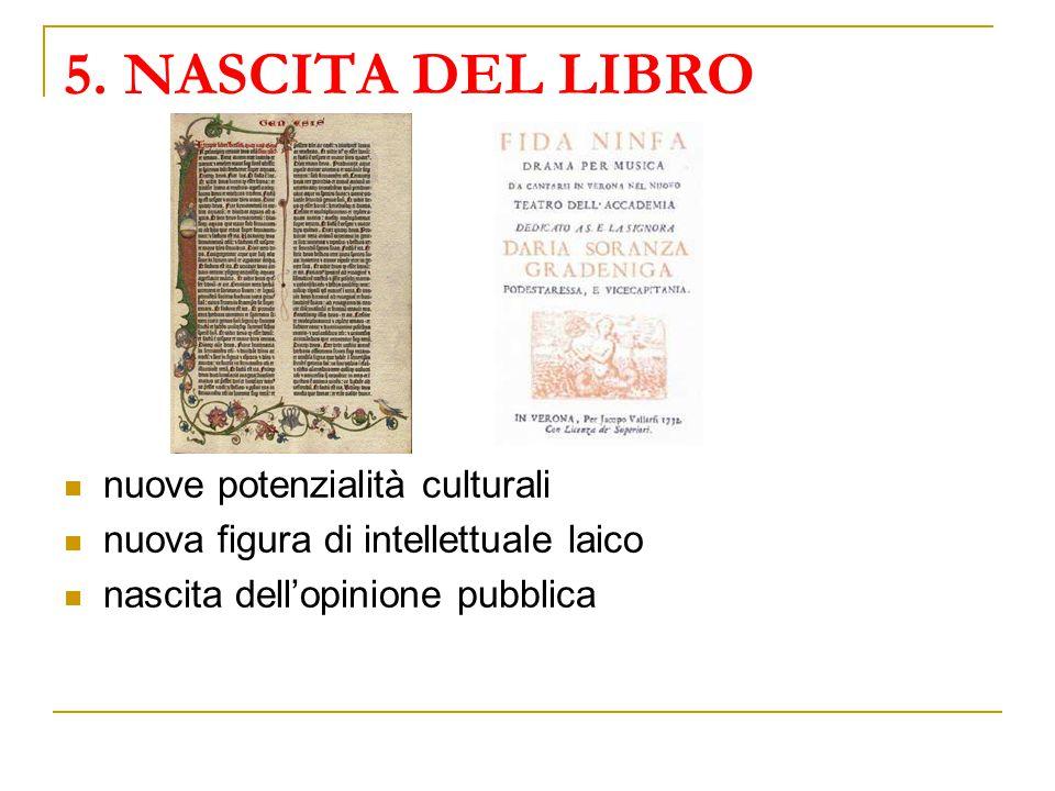 5. NASCITA DEL LIBRO nuove potenzialità culturali nuova figura di intellettuale laico nascita dell'opinione pubblica