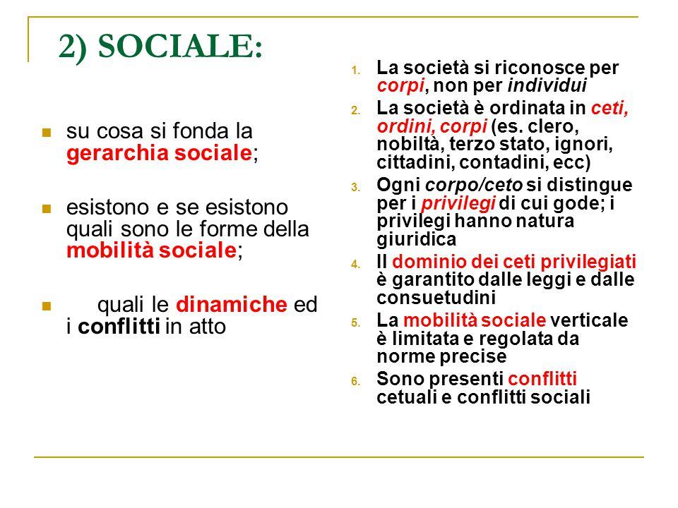2) SOCIALE: su cosa si fonda la gerarchia sociale; esistono e se esistono quali sono le forme della mobilità sociale; quali le dinamiche ed i conflitt